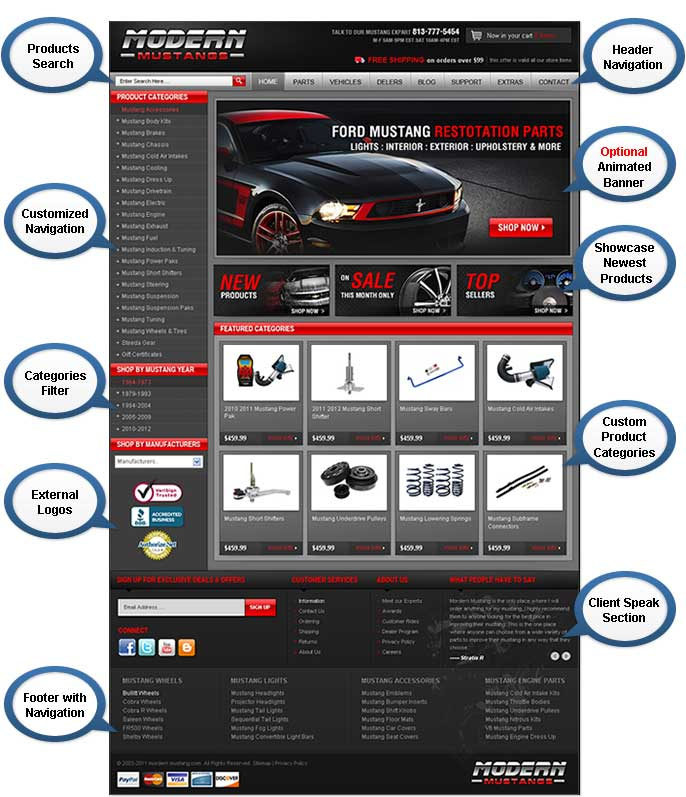 MagentoGo Store Design