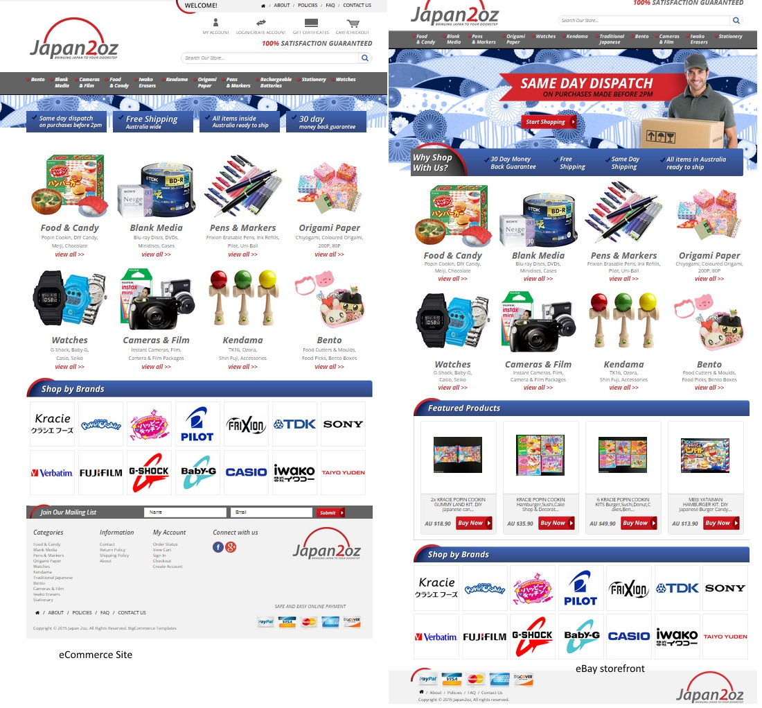 matching ecommerce and eBay sites